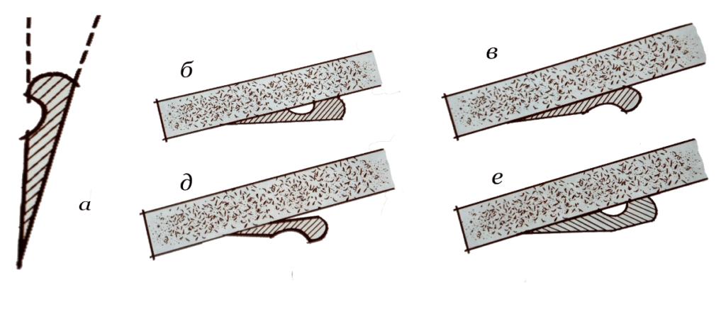 Схема заточки Якутского ножа -1