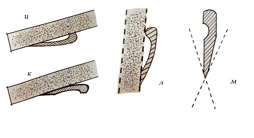Схема заточки Якутского ножа - 3